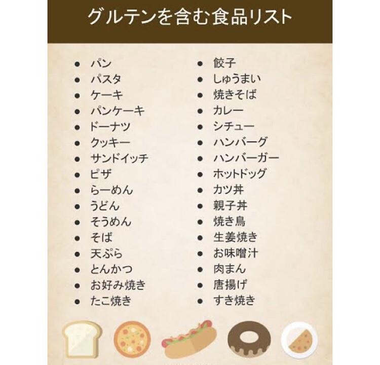 小麦 アレルギー ニキビ